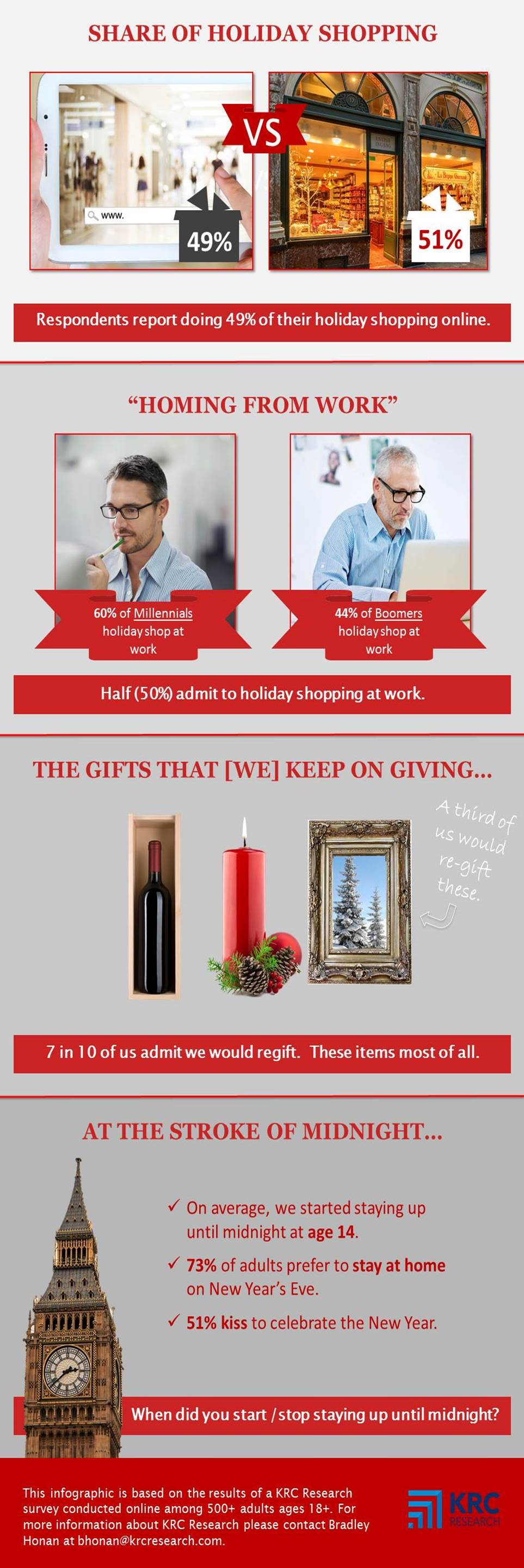 Holiday Infographic Crop